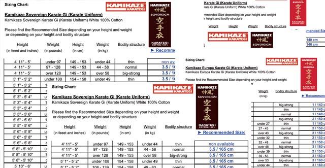 Consigli su come scegliere la vostra taglia per i Karate-Gi KAMIKAZE